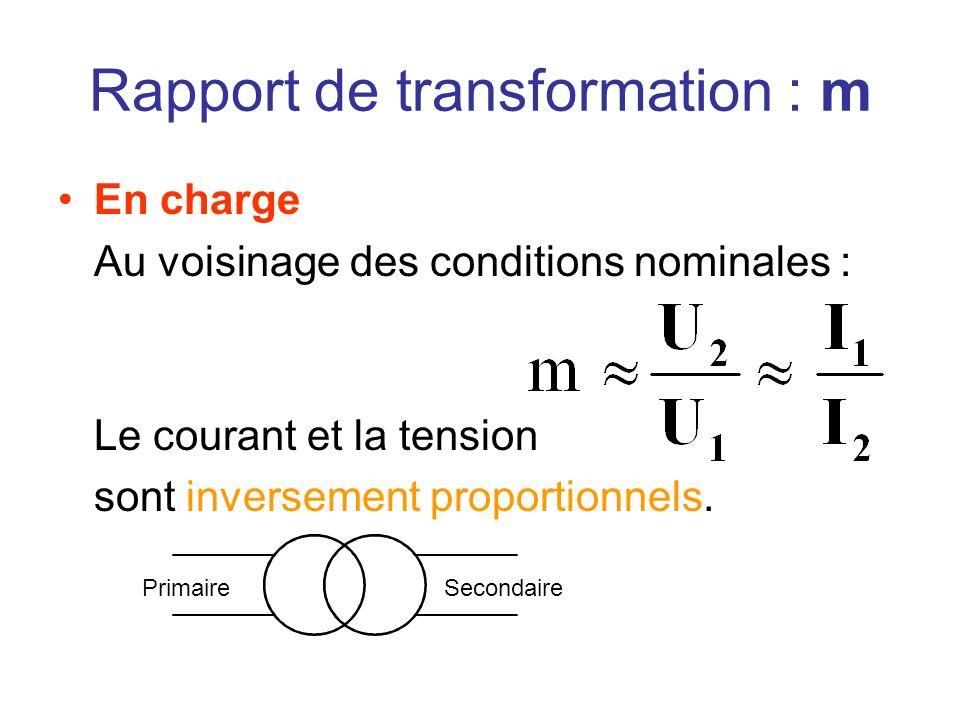 Rapport de transformation : m En charge Au voisinage des conditions nominales : Le courant et la tension sont inversement proportionnels. PrimaireSeco