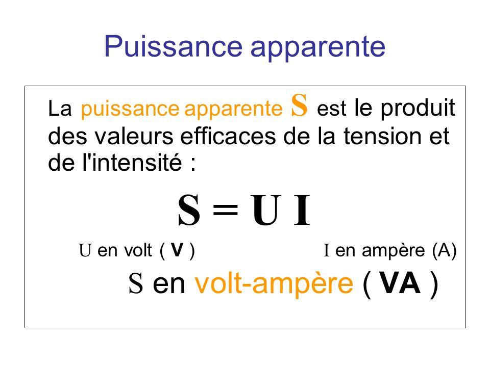Puissance apparente La puissance apparente S est le produit des valeurs efficaces de la tension et de l'intensité : S = U I U en volt ( V ) I en ampèr