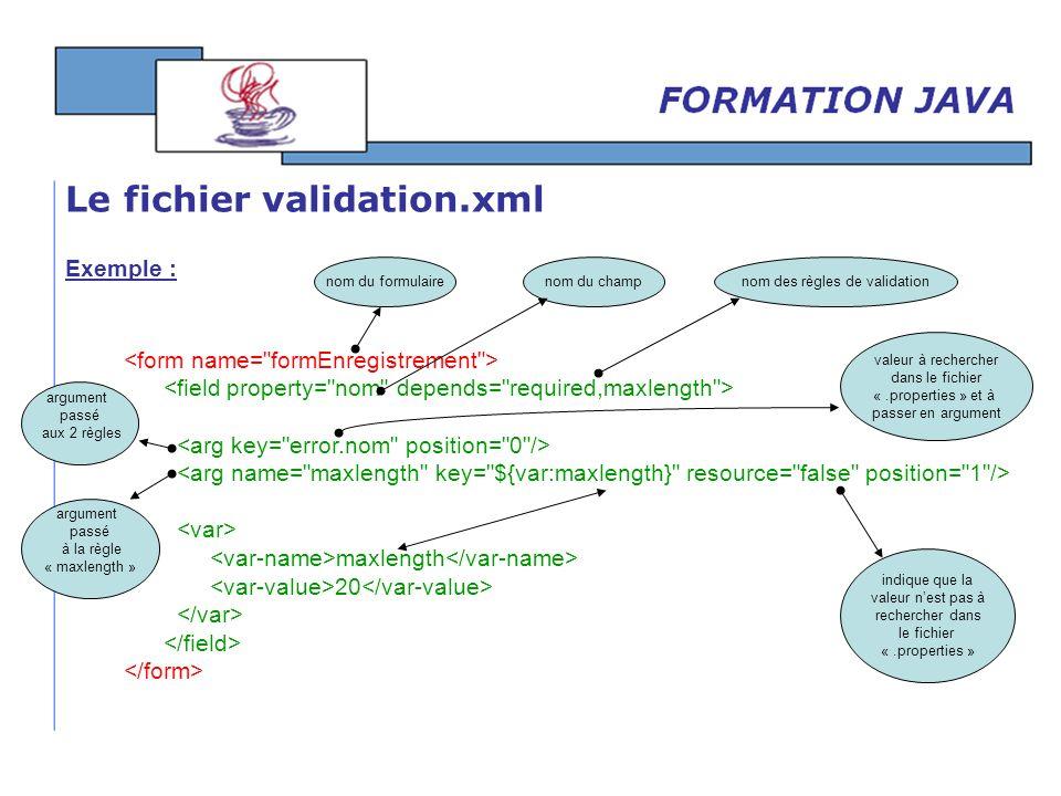 Exemple : Le fichier validation.xml maxlength 20 nom du formulairenom du champnom des règles de validation argument passé aux 2 règles argument passé