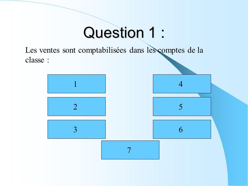 Question 1 : Les ventes sont comptabilisées dans les comptes de la classe : 36 1 25 4 7