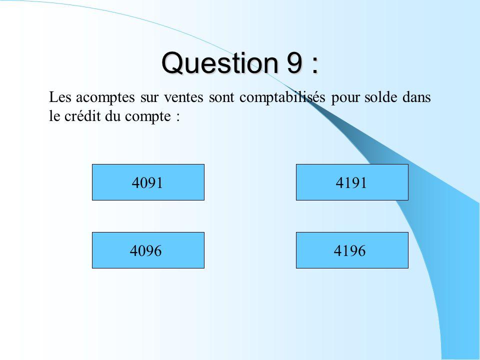 Question 9 : Les acomptes sur ventes sont comptabilisés pour solde dans le crédit du compte : 40964196 41914091