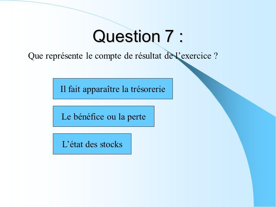 Question 7 : Que représente le compte de résultat de lexercice ? Létat des stocks Le bénéfice ou la perte Il fait apparaître la trésorerie