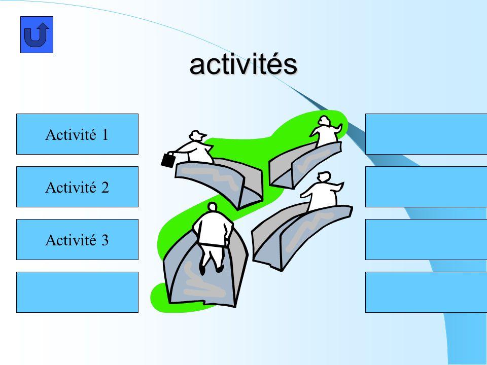 activités Activité 1 Activité 3 Activité 2