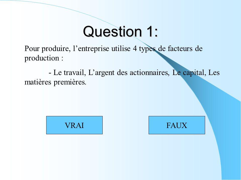 Question 1: Pour produire, lentreprise utilise 4 types de facteurs de production : - Le travail, Largent des actionnaires, Le capital, Les matières pr