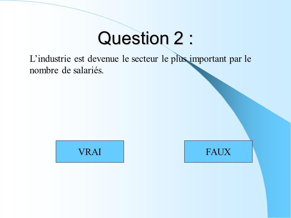 Question 2 : Lindustrie est devenue le secteur le plus important par le nombre de salariés. VRAIFAUX