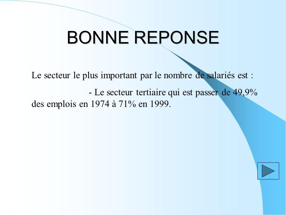 BONNE REPONSE Le secteur le plus important par le nombre de salariés est : - Le secteur tertiaire qui est passer de 49,9% des emplois en 1974 à 71% en 1999.