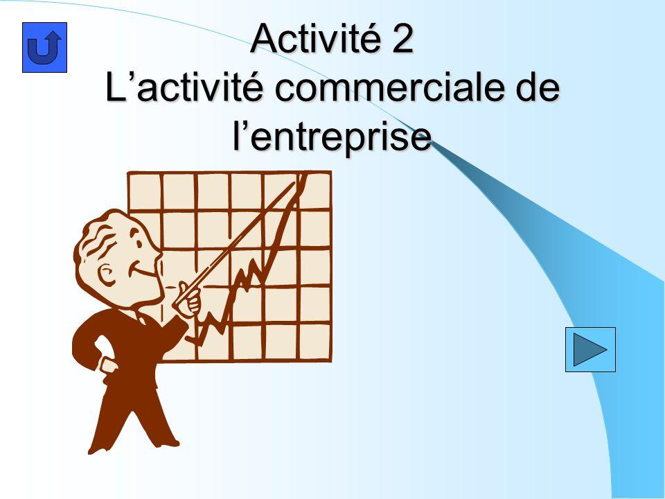Activité 2 Lactivité commerciale de lentreprise