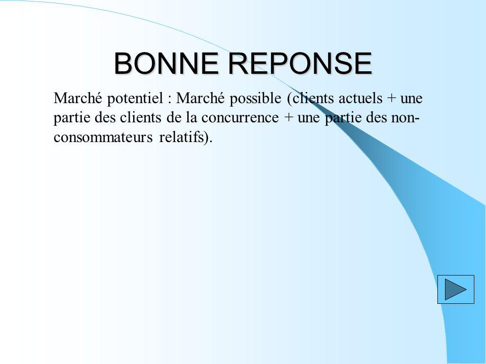 BONNE REPONSE Marché potentiel : Marché possible (clients actuels + une partie des clients de la concurrence + une partie des non- consommateurs relatifs).