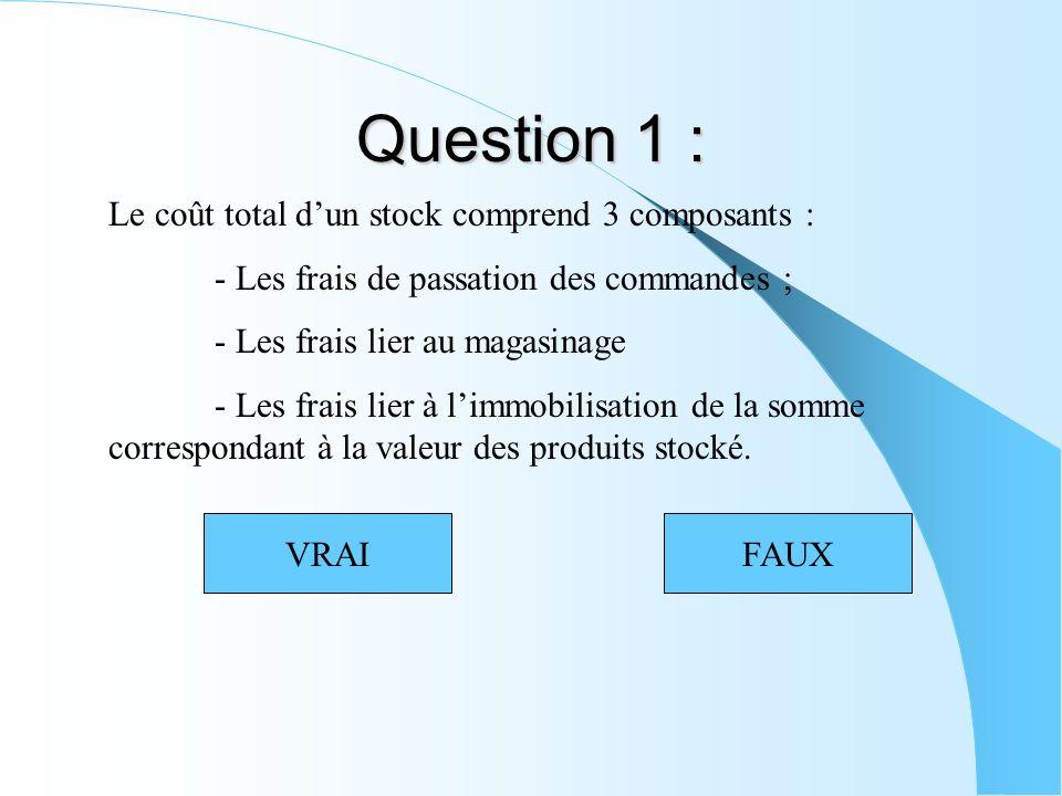 Question 1 : Le coût total dun stock comprend 3 composants : - Les frais de passation des commandes ; - Les frais lier au magasinage - Les frais lier