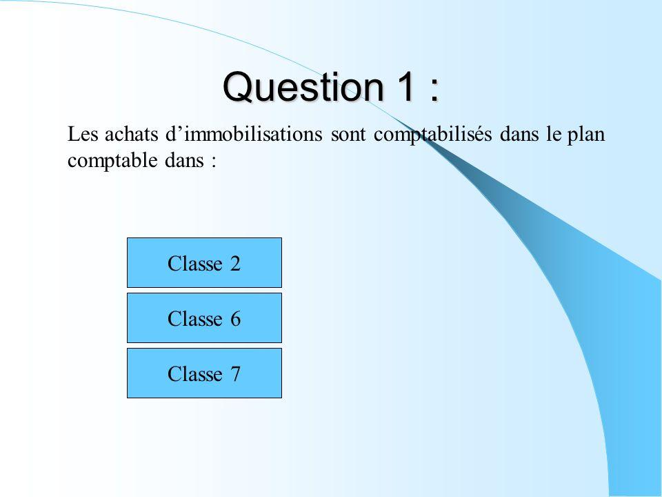 Question 1 : Les achats dimmobilisations sont comptabilisés dans le plan comptable dans : Classe 2 Classe 6 Classe 7