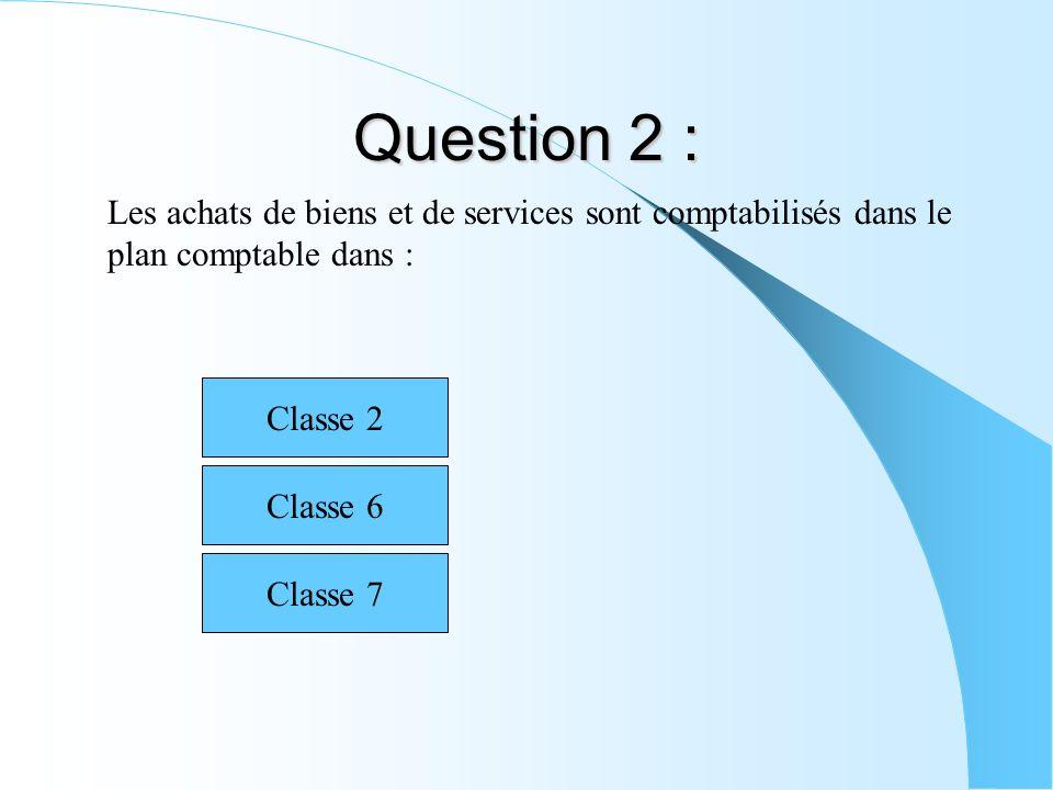 Question 2 : Les achats de biens et de services sont comptabilisés dans le plan comptable dans : Classe 2 Classe 6 Classe 7