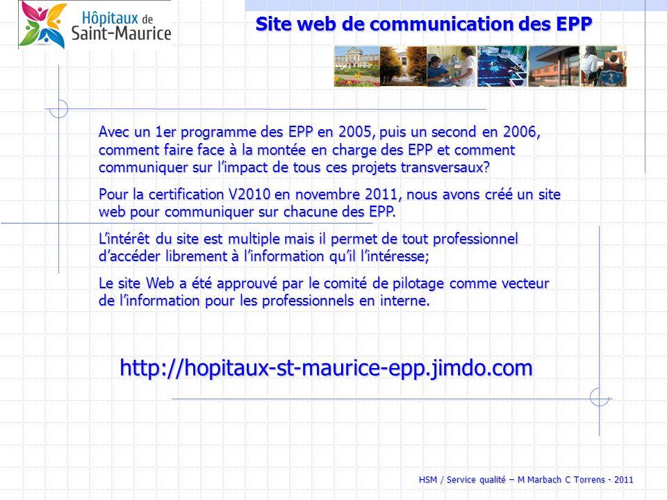 HSM / Service qualité – M Marbach C Torrens - 2011 Site web de communication des EPP Avec un 1er programme des EPP en 2005, puis un second en 2006, co