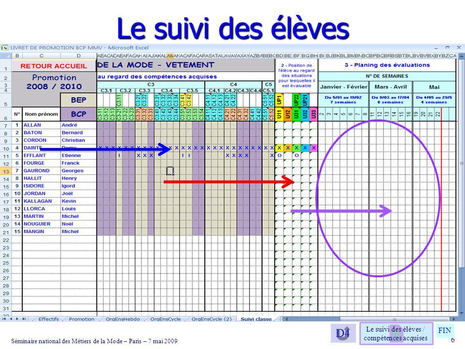 Le suivi des élèves Séminaire national des Métiers de la Mode – Paris – 7 mai 2009 6 FIN Le suivi des élèves / compétences acquises D4