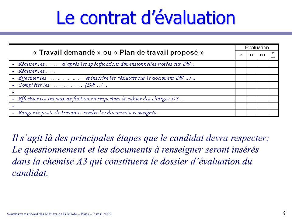 Le contrat dévaluation Séminaire national des Métiers de la Mode – Paris – 7 mai 2009 8 Il sagit là des principales étapes que le candidat devra respe