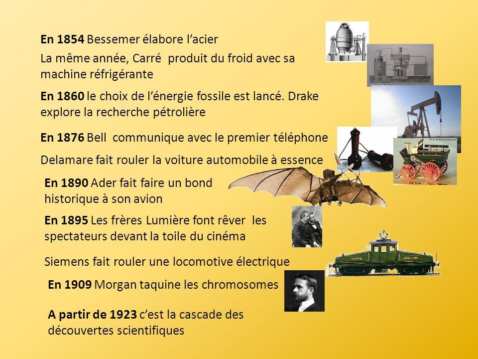 En 1854 Bessemer élabore lacier La même année, Carré produit du froid avec sa machine réfrigérante En 1860 le choix de lénergie fossile est lancé. Dra