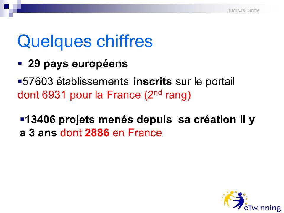 Judicaël Griffe Quelques chiffres 29 pays européens 13406 projets menés depuis sa création il y a 3 ans dont 2886 en France 57603 établissements inscr