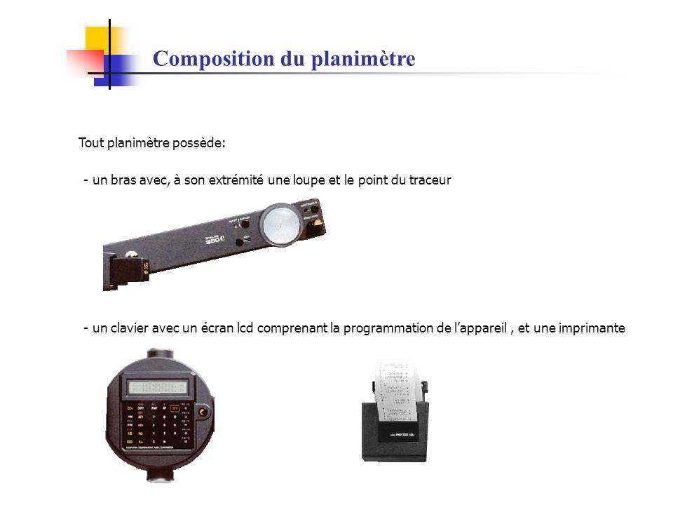 Composition du planimètre Tout planimètre possède: - un bras avec, à son extrémité une loupe et le point du traceur - un clavier avec un écran lcd com