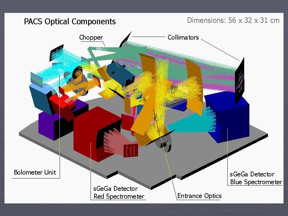 13 déc 200415 Dimensions: 56 x 32 x 31 cm