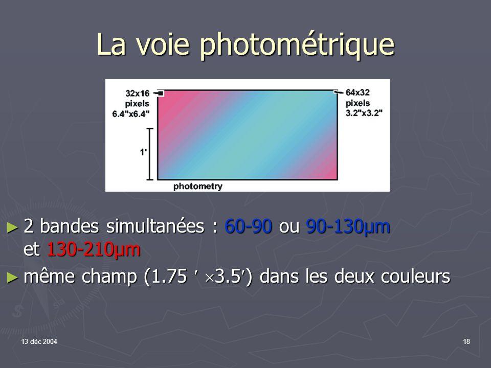 13 déc 200418 La voie photométrique 2 bandes simultanées : 60-90 ou 90-130µm et 130-210µm 2 bandes simultanées : 60-90 ou 90-130µm et 130-210µm même c