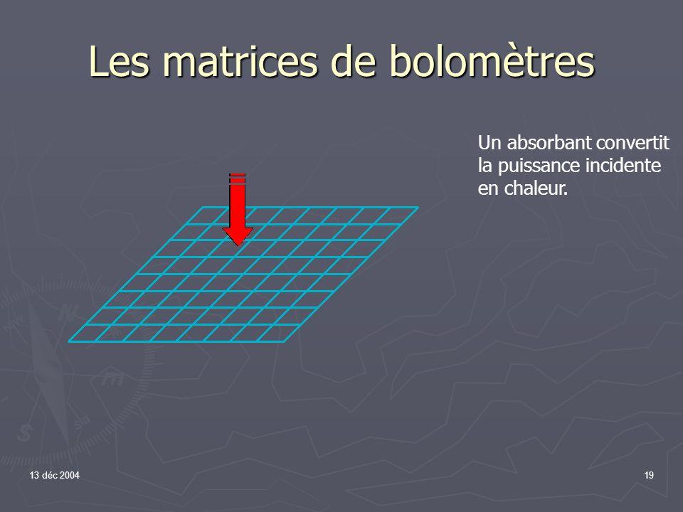 13 déc 200419 Le pixel bolométrique Un absorbant convertit la puissance incidente en chaleur. Les matrices de bolomètres