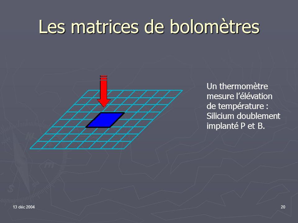 13 déc 200420 Le pixel bolométrique Un thermomètre mesure lélévation de température : Silicium doublement implanté P et B. Les matrices de bolomètres
