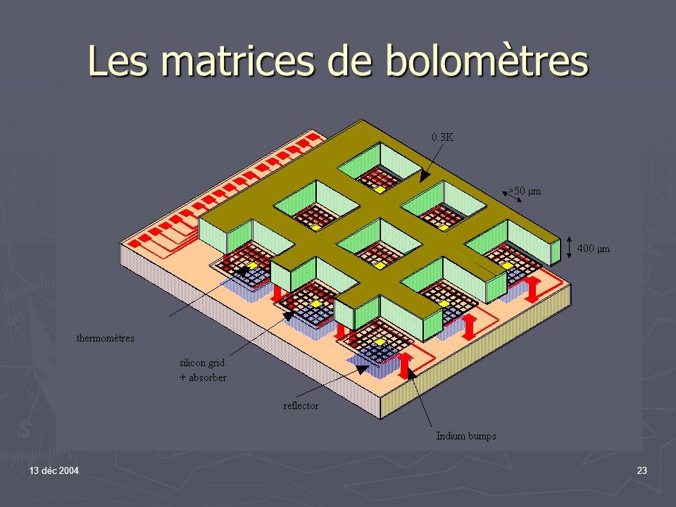 13 déc 200423 Du concept... Les matrices de bolomètres Crédit: Vincent Revéret, CEA/SAp