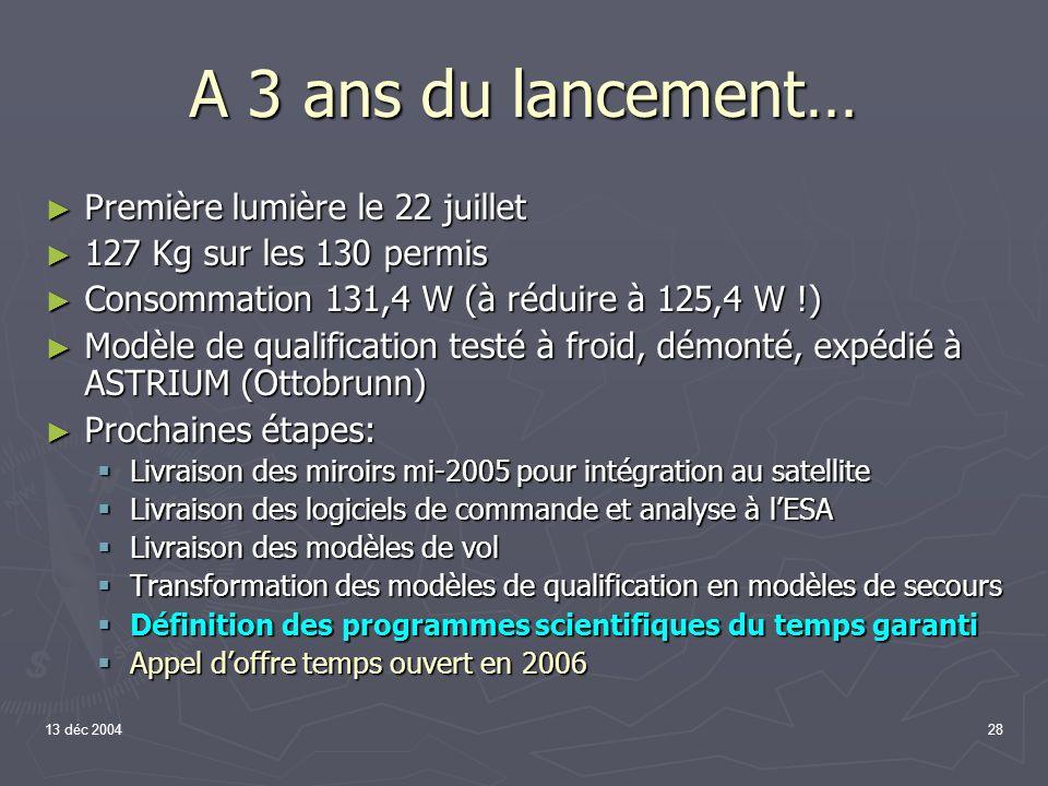 13 déc 200428 A 3 ans du lancement… Première lumière le 22 juillet Première lumière le 22 juillet 127 Kg sur les 130 permis 127 Kg sur les 130 permis
