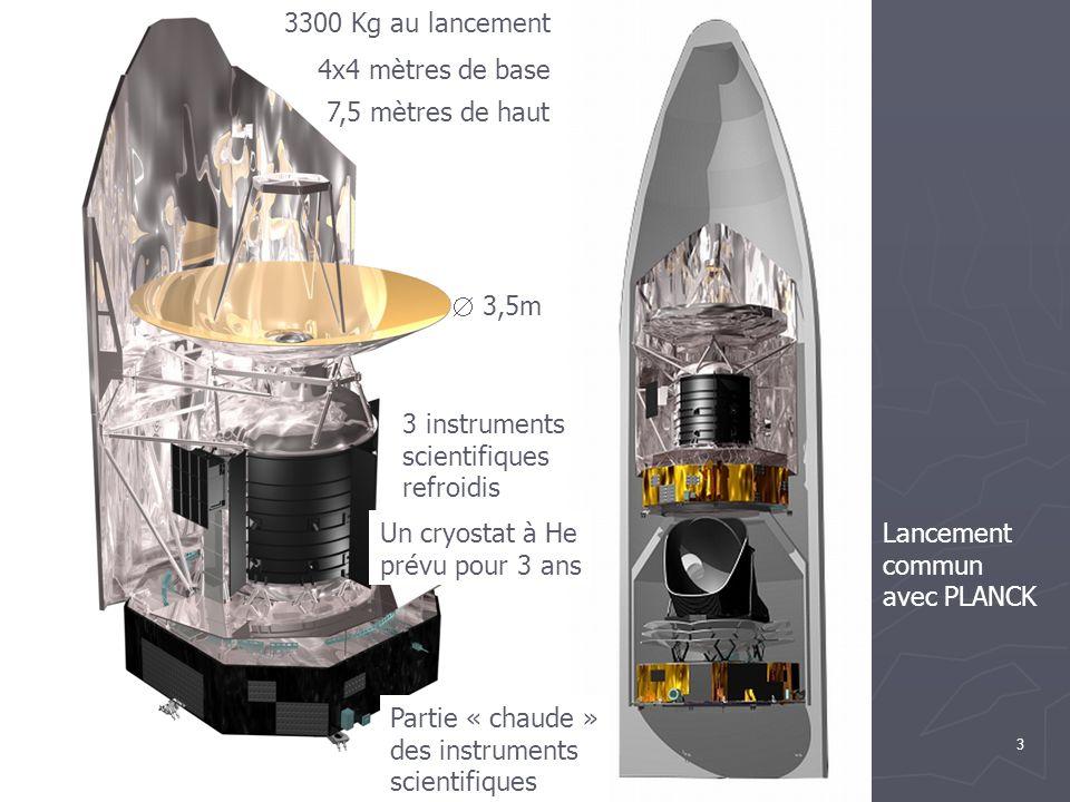 13 déc 20043 7,5 mètres de haut 4x4 mètres de base 3300 Kg au lancement 3,5m Un cryostat à He prévu pour 3 ans 3 instruments scientifiques refroidis L