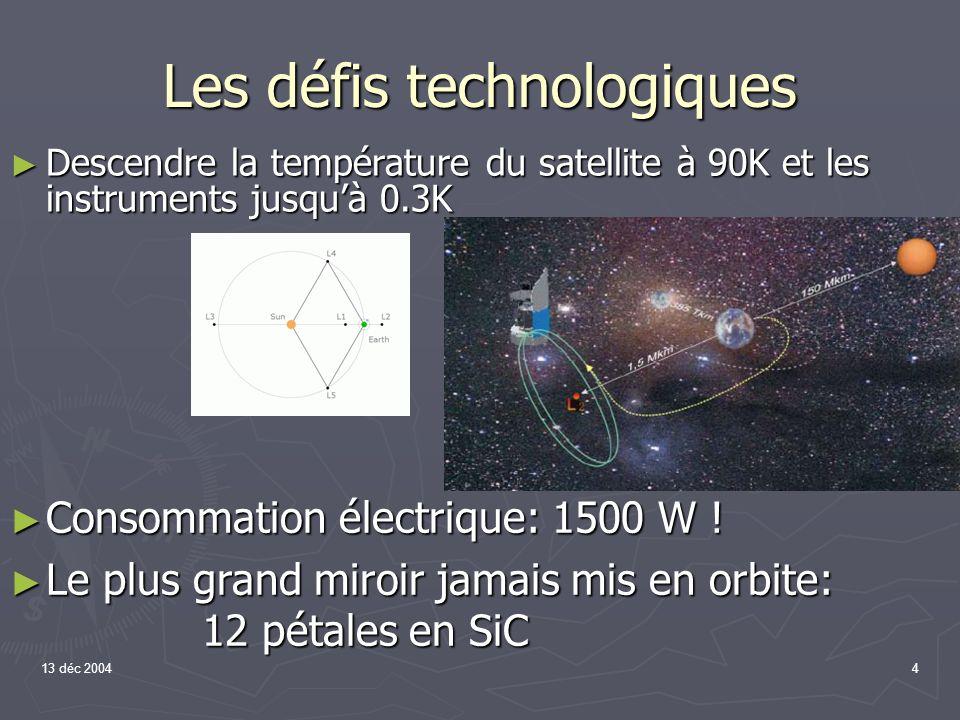 13 déc 20044 Les défis technologiques Descendre la température du satellite à 90K et les instruments jusquà 0.3K Descendre la température du satellite