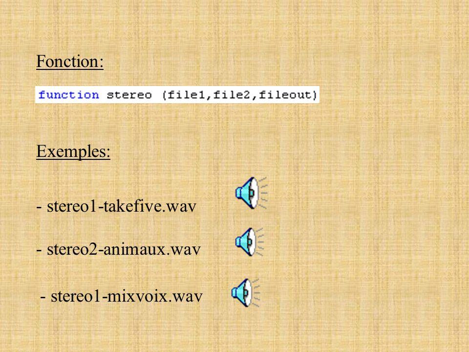 L effet stro L effet stéréo Principe: Passer un son différent sur chaque enceinte y1y2 Taille y1 = Taille y2 Wavwrite( [y1,y2],fe,nbits,fileout)