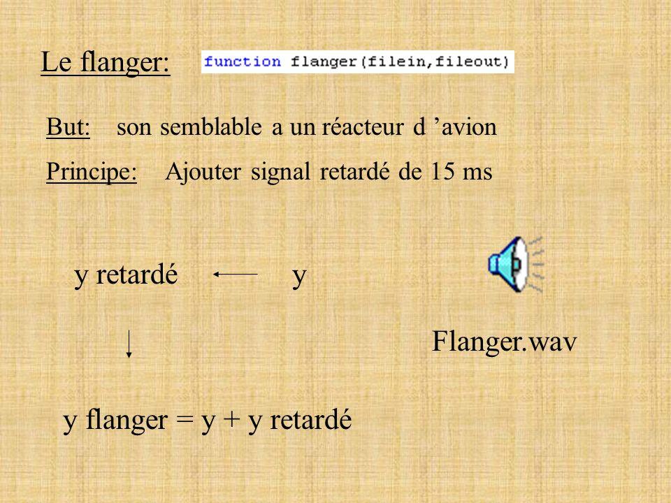 Les effets temporels 5 effets : - flanger - phaser - l écho - le chorus - la réverberation Fichier sonore utilisé: Lecteur.wav