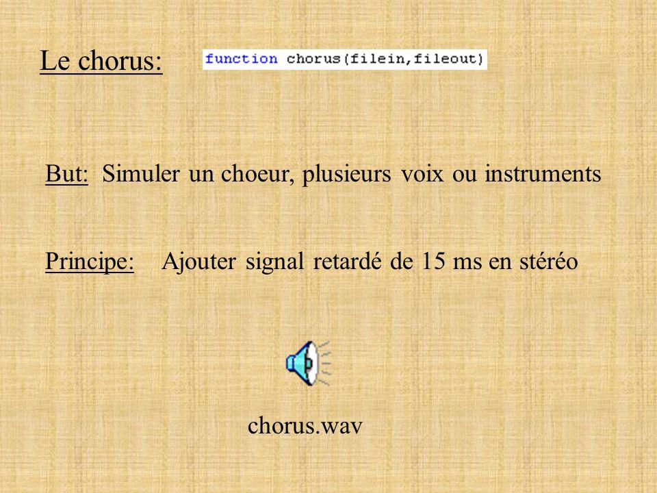 Le phaser: Principe: Ajouter signaux retardés de 5 a 30 ms But: Multi flanger, son réacteur d avion Phaser.wav