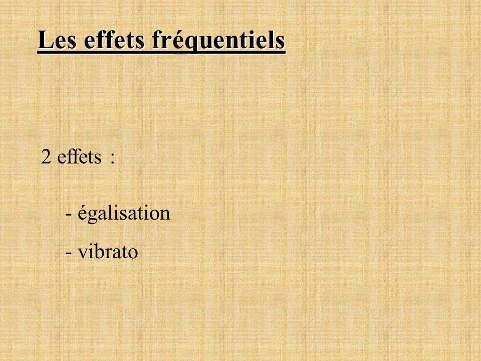 La réverberation: But: Simuler l accoustique de grandes pičces Principe: Ajouter signaux retardés et filtrés reverb.wav