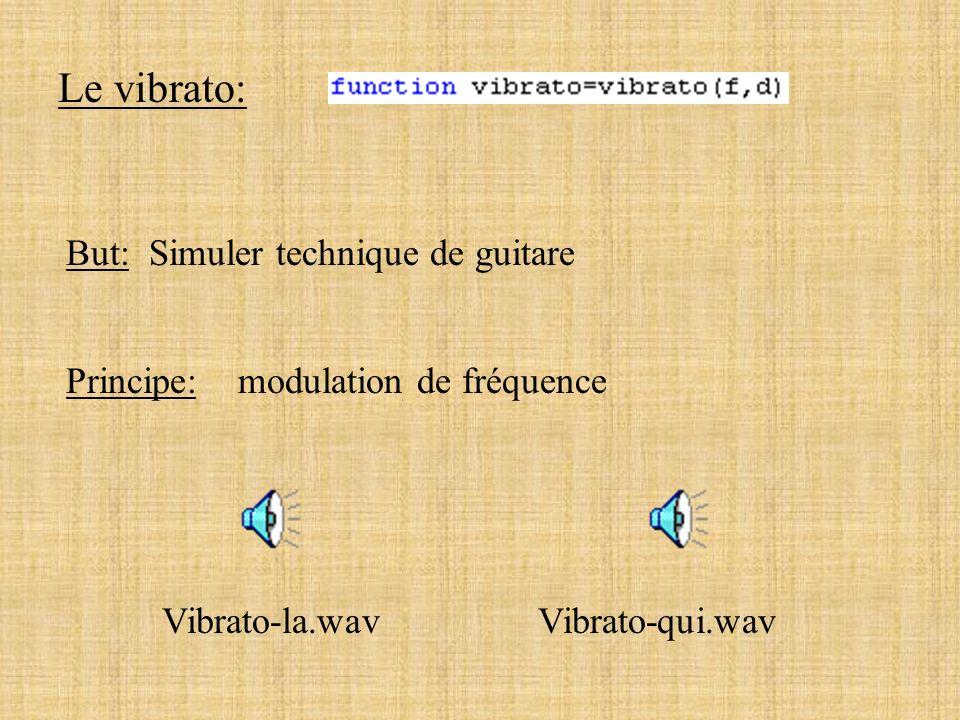 Les effets frquentiels Les effets fréquentiels 2 effets : - égalisation - vibrato