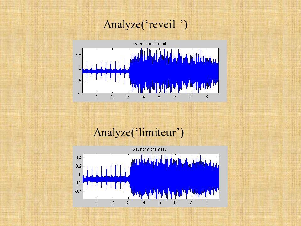 Le limiteur: But: réduire le différentiel dynamique Principe: atténuation des hautes amplitudes limiteur.wav