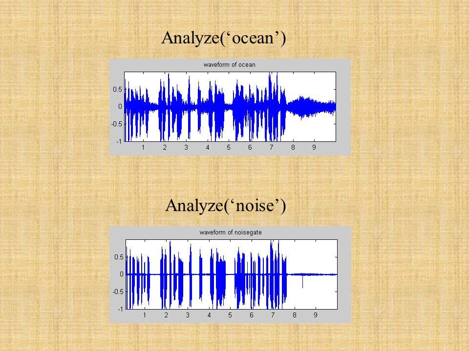 Le noise-gate: But: supprimer un bruit de fond Principe: atténuation des faibles amplitudes ocean.wavnoise.wav