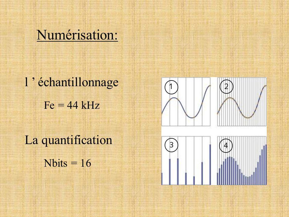 Numérisation: l échantillonnage La quantification Fe = 44 kHz Nbits = 16