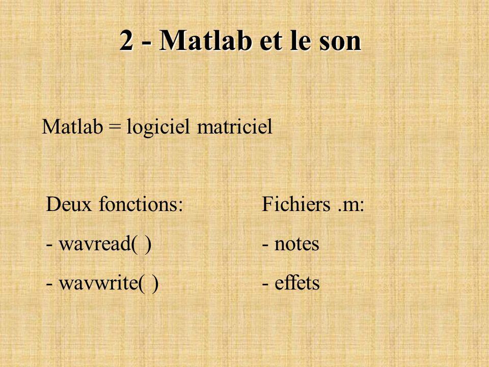 Le fade-in, fade-out: But: augmenter ou diminuer progressivement le son Principe: multiplier par droite croissante ou decroissante lara.wavFade-in.wavFade-out.wav