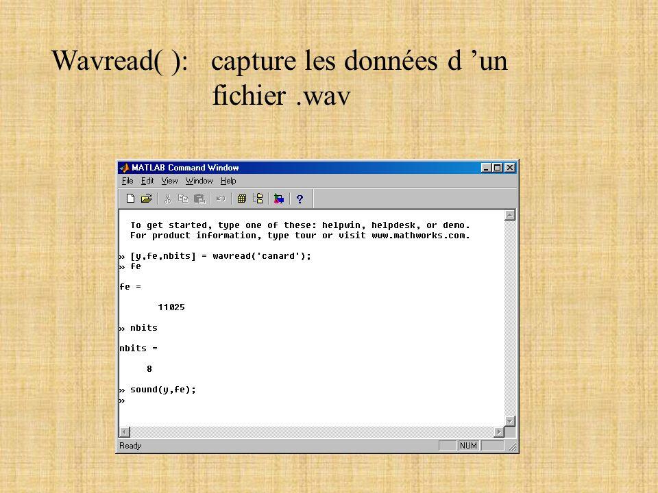 Wavread( ): capture les données d un fichier.wav