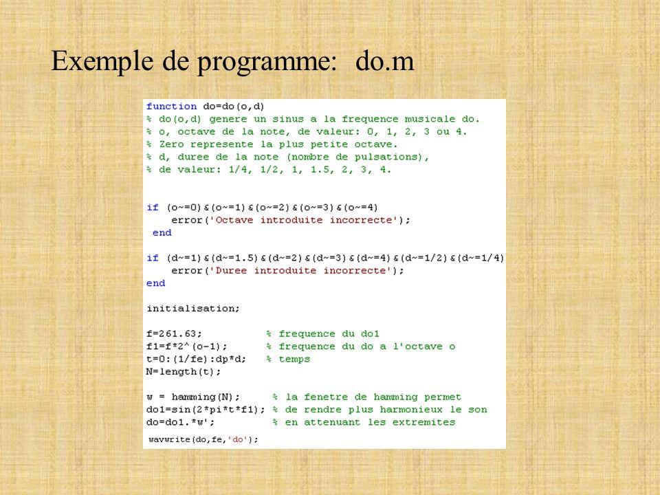 Wavwrite( ): écrit des données dans un fichier.wav
