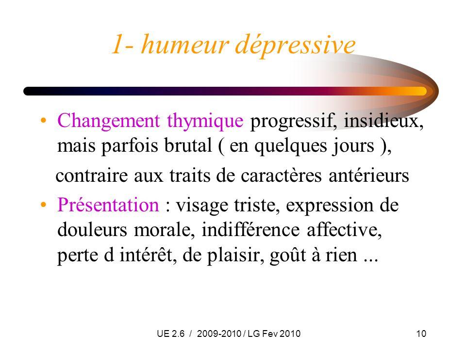 UE 2.6 / 2009-2010 / LG Fev 201010 1- humeur dépressive Changement thymique progressif, insidieux, mais parfois brutal ( en quelques jours ), contrair