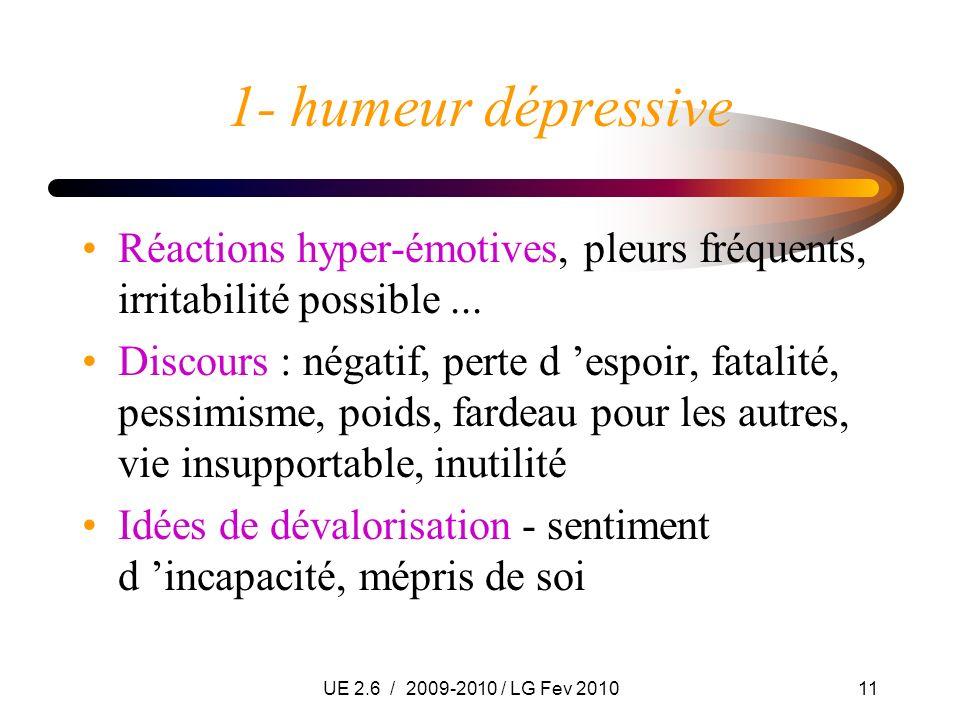 UE 2.6 / 2009-2010 / LG Fev 201011 1- humeur dépressive Réactions hyper-émotives, pleurs fréquents, irritabilité possible... Discours : négatif, perte