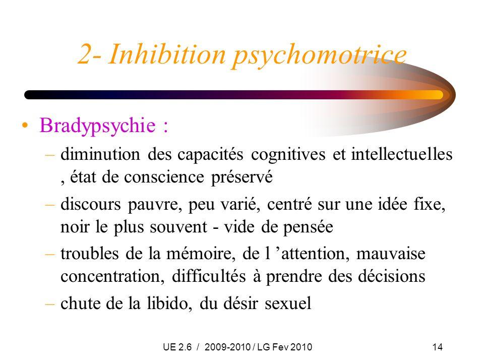 UE 2.6 / 2009-2010 / LG Fev 201014 2- Inhibition psychomotrice Bradypsychie : –diminution des capacités cognitives et intellectuelles, état de conscie