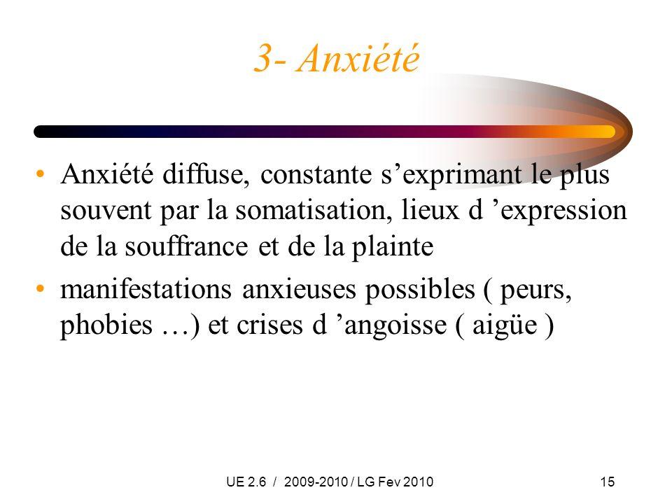 UE 2.6 / 2009-2010 / LG Fev 201015 3- Anxiété Anxiété diffuse, constante sexprimant le plus souvent par la somatisation, lieux d expression de la souf