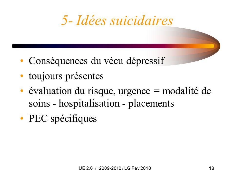 UE 2.6 / 2009-2010 / LG Fev 201018 5- Idées suicidaires Conséquences du vécu dépressif toujours présentes évaluation du risque, urgence = modalité de
