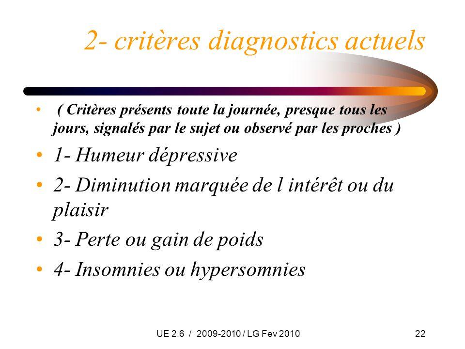 UE 2.6 / 2009-2010 / LG Fev 201022 2- critères diagnostics actuels ( Critères présents toute la journée, presque tous les jours, signalés par le sujet