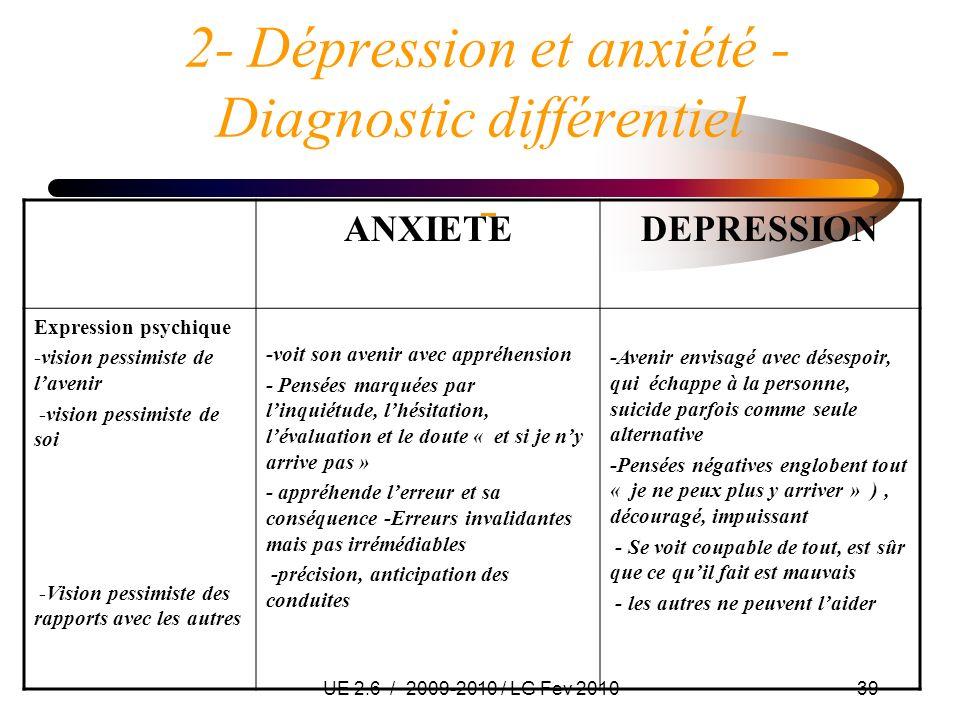 UE 2.6 / 2009-2010 / LG Fev 201039 2- Dépression et anxiété - Diagnostic différentiel ANXIETEDEPRESSION Expression psychique -vision pessimiste de lav