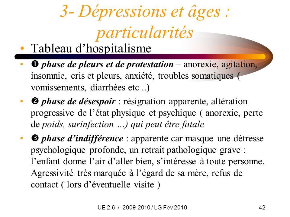 UE 2.6 / 2009-2010 / LG Fev 201042 3- Dépressions et âges : particularités Tableau dhospitalisme phase de pleurs et de protestation – anorexie, agitat