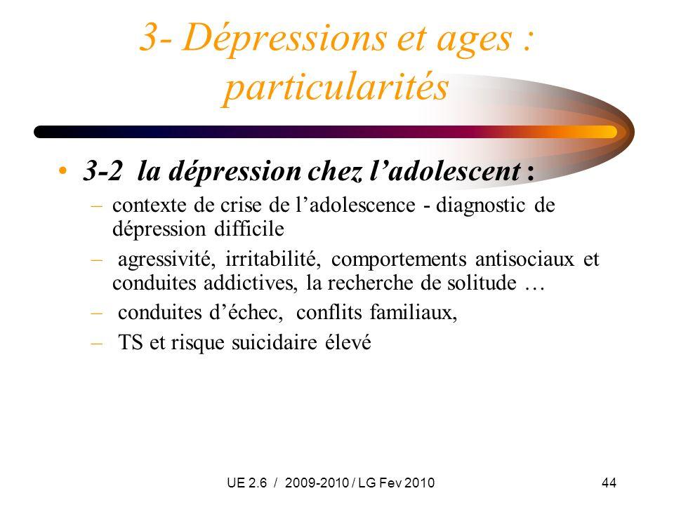 UE 2.6 / 2009-2010 / LG Fev 201044 3- Dépressions et ages : particularités 3-2 la dépression chez ladolescent : –contexte de crise de ladolescence - d