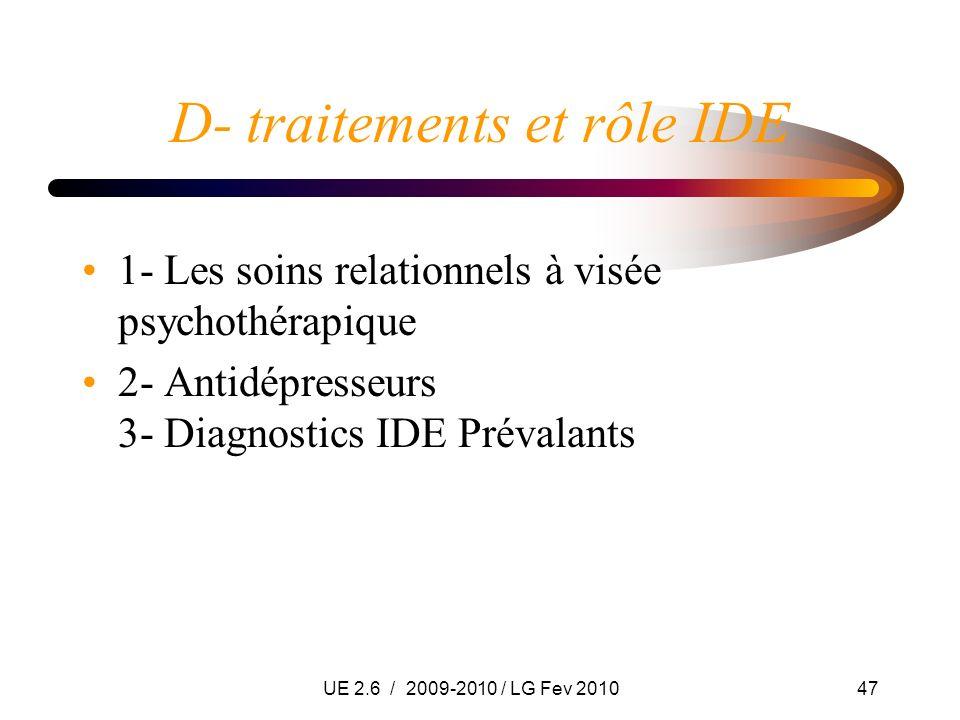 UE 2.6 / 2009-2010 / LG Fev 201047 D- traitements et rôle IDE 1- Les soins relationnels à visée psychothérapique 2- Antidépresseurs 3- Diagnostics IDE